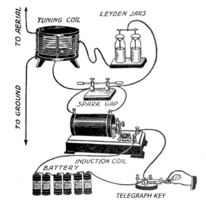 Diagram Of The Telegraph further DGVsZWdyYXBoLWtleS1zY2hlbWF0aWM besides Schematics Morse Code Keyer moreover House Fuse Box Repair besides Business Telephone Wiring Diagram. on telegraph diagram